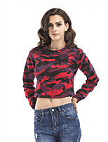 cheap -Women's Daily Cropped Sweatshirt Camo / Camouflage Basic Hoodies Sweatshirts  Red