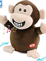 cheap -Electric Toys Stuffed Animal Plush Toy Monkey Gift Singing Dancing Interactive PP Plush Imaginative Play, Stocking, Great Birthday Gifts Party Favor Supplies Boys and Girls Kid's Adults