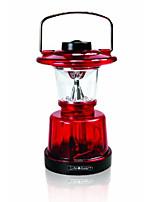 cheap -mini glow lantern, great for camping & fun for kids