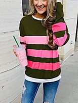 cheap -Women's Daily Pullover Sweatshirt Striped Color Block Basic Hoodies Sweatshirts  Army Green Khaki Gray