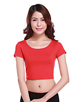 cheap -Women's Crop Tshirt Solid Colored Round Neck Tops Basic Basic Top White Black Red