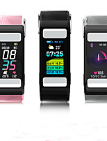 cheap -T9 Smart Wristband Support ECG+PPG/ Dynamic Heart rate/ HRV Body-fat Monitor