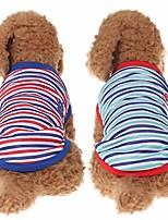 cheap -t shirt for small dogs clothes 2pc anchor stripe dog tank top shirts, soft & comfy & elastic