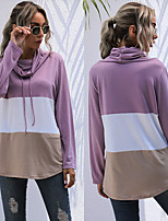 cheap -Women's Hoodie Patchwork Cowl Neck Color Block Sport Athleisure Pullover Long Sleeve Warm Soft Oversized Comfortable Everyday Use Exercising General Use