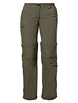cheap -women's farley zo pants iv – women's hiking pants – women's convertible hiking pants for easy care and staying cool – zip-off pants