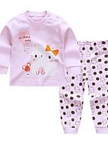cheap -Kids Girls' Basic Daily Wolf Cartoon Letter Print Long Sleeve Regular Clothing Set Blushing Pink