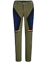 cheap -women's winter outdoor slim windproof water resistant fleece lined camping ski snow hiking pants (28w x 32l, army green)