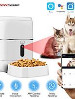 cheap -Tuya Smart Automatic Pet Feeder Camera with Alexa/Google Home