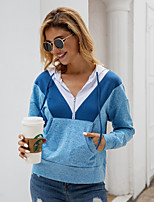 cheap -Women's Daily Pullover Hoodie Sweatshirt Color Block Basic Hoodies Sweatshirts  Blue Gray Light Blue