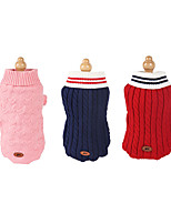 cheap -Dog Coat Sweater Solid Colored Casual / Sporty Fashion Casual / Daily Winter Dog Clothes Breathable Red Blue Pink Costume Cotton XXS XS S M L