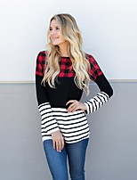 cheap -Women's Blouse Shirt Striped Color Block Long Sleeve Patchwork Round Neck Tops Basic Basic Top Black