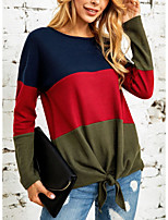 cheap -Women's Basic Knitted Color Block Pullover Long Sleeve Sweater Cardigans Crew Neck Round Neck Fall Winter Wine Army Green Gray