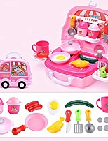 cheap -children's kitchenware cooking set table pretend play suitcase toy set dining car