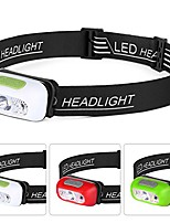 cheap -eiklim led headlamp flashlight-headlight rechargeable,sos strobe,waterproof ipx6,hand-free smart sensor mode, adjustable headband,perfect for camping-walking-hiking-emergency rescue-bicycling (white)