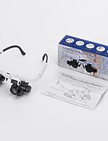 cheap -Head-mounted maintenance magnifier 9892H-1