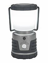 cheap -ust 30-day duro 1000 lumen led lantern, blue, one size (20-12536)