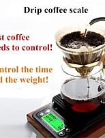 cheap -Coffee Electronic Scale 0.1g High Precision Kitchen Food Pastry Baking Scale Small Electronic Scale