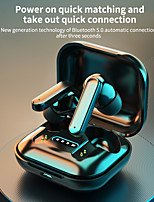 cheap -LITBest W21 Wireless Earbuds TWS Headphones Bluetooth5.0 Stereo HIFI with Charging Box Waterproof IPX7 Sweatproof for Mobile Phone