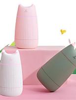 cheap -USB Air Humidifier Cute Cat Desktop Diffuser 200ML Car Air Freshener Purifier Mini Portable Diffuser With LED Lights For Home