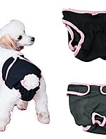 cheap -pet dog physiological pants, washable cotton puppy sanitary pants, menstrual underwear sanitary panties for small medium large dogs - size xs (black)