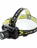 cheap -led headlamp flashlight, waterproof sensor headlight, usb charging zoomable head lamp, high-power lighting, 90° adjustment, for running, camping, fishing, kids and adults.(induction)