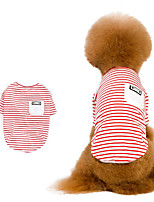 cheap -Dog Shirt / T-Shirt Pajamas Tracksuit Stripes Stripes Casual / Daily Dog Clothes Puppy Clothes Dog Outfits Breathable Red Dark Blue Costume for Girl and Boy Dog 100% Cotton S M XL XXL