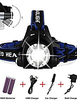 cheap -led headlamp , 3000 lumen super bright headlight,zoomable 3 modes bright hands-free led headlights, waterproof led headlamp for camping, biking, 2 rechargeable 18650 batteries .