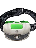 cheap -160 headlamp flashlight, adjustable headband, 3 aaa batteries included (white+green)