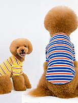 cheap -Dog Shirt / T-Shirt Pajamas Tracksuit Stripes Stripes Casual / Daily Dog Clothes Puppy Clothes Dog Outfits Breathable Yellow Blue Green Costume for Girl and Boy Dog 100% Cotton S M L XL XXL