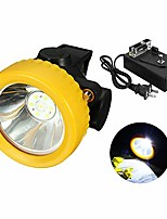 cheap -led headlamp outdoor fishing camping miners safety led rechargeable helmet head light lamp perfect for runners, lightweight, waterproof, adjustable headband