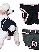 cheap -diaper pet underwear female dog shorts puppy physiological pants puppy briefs sanitary pants for small meidium girl dogs