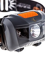 cheap -led camping headlamp, super bright cree headlight flashlight lifetime guarantee. comfortable water resistant adjustable, sos ideal for hiking cycling running hunting (grey)