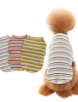 cheap -Dog Shirt / T-Shirt Stripes Stripes Casual / Daily Dog Clothes Puppy Clothes Dog Outfits Breathable Yellow Pink Green Costume for Girl and Boy Dog Cotton S M L XL XXL