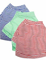 cheap -(3pack) dog puppy t shirts for small dogs, pet cats kitty coats clothes,red blue striped design