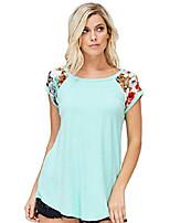 cheap -women's short sleeve t shirt - basic cap sleeve scoop neck summer tee top tshirt, mint 10110sl2, medium