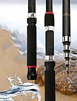 cheap -Fishing Rod Telespin Rod 1.8*12.6*12.6 cm Telescopic Extra Heavy (XH) Sea Fishing Freshwater Fishing