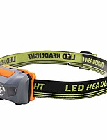 cheap -headlamp headlamp headlamp headlamp waterproof led lightweight mini headlamps for running, jogging, camping, fishing for adults 8.3 * 7 * 6.5cm (green)