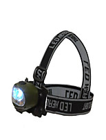 cheap -scorpio dynamo head torch lighting - black