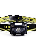 cheap -witmoving headlamp head torch with 4 modes aaa battery operated lightweight bright head lamp for camping, caving, hiking, reading, runing(1pack)