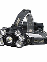 cheap -headlamp,super bright usb led camping headlamp,rechargeable with 5modes with red warning light,waterproof head lamp for adults,camping hiking,t2