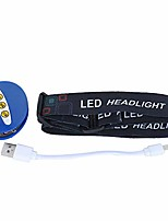 cheap -sensing hat light head light usb rechargeable clip led hat light for fishing camping cylcing(blue)