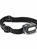 cheap -unisex-adult 120 lumen cob headlamp, black regular one size