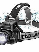 cheap -led headlamp headlamp with gesture sensor function usb waterproof rechargeable headlight, 4 brightnesses, 90 ° adjustable, adjustable strap and usb cable, adjustable focus