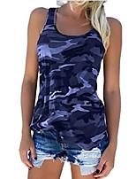 cheap -Women's Fitted Oversize Camouflage Print Sports Tanks Tops Sleeveless Racerback Summer Camo Tee Shirt Tops(ZQ,XL)
