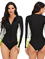 cheap -Women's Rash Guard Dive Skin Suit Elastane Swimwear Breathable Quick Dry Long Sleeve 2 Piece Front Zip - Swimming Surfing Water Sports Patchwork Autumn / Fall Spring Summer