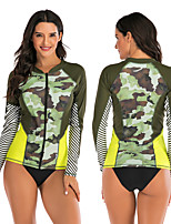 cheap -Women's Rash Guard Dive Skin Suit Elastane Swimwear Breathable Quick Dry Long Sleeve 2 Piece Front Zip - Swimming Surfing Water Sports Camo / Camouflage Autumn / Fall Spring Summer