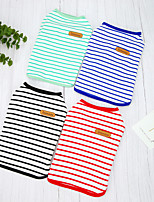cheap -Dog Cat Shirt / T-Shirt Vest Stripes Basic Adorable Cute Dailywear Casual / Daily Dog Clothes Puppy Clothes Dog Outfits Breathable Black Red Blue Costume for Girl and Boy Dog Cotton XS S M L XL XXL