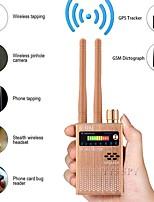 cheap -U001 Home Alarm Systems GSM Linux Platform GSM Remote Controller 868 Hz for Bathroom