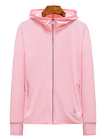 cheap -Women's Hiking Softshell Jacket Hiking Windbreaker Summer Outdoor Waterproof Ultra Light (UL) Ultraviolet Resistant Quick Dry Outerwear Jacket Top Fishing Beach Camping / Hiking / Caving White Pink