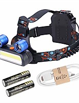 cheap -led head lamp 150000lm 2 * xm-l t6 led cob rechargeable 2 * 18650 headlight for kids & adults running fishing camping (blue)